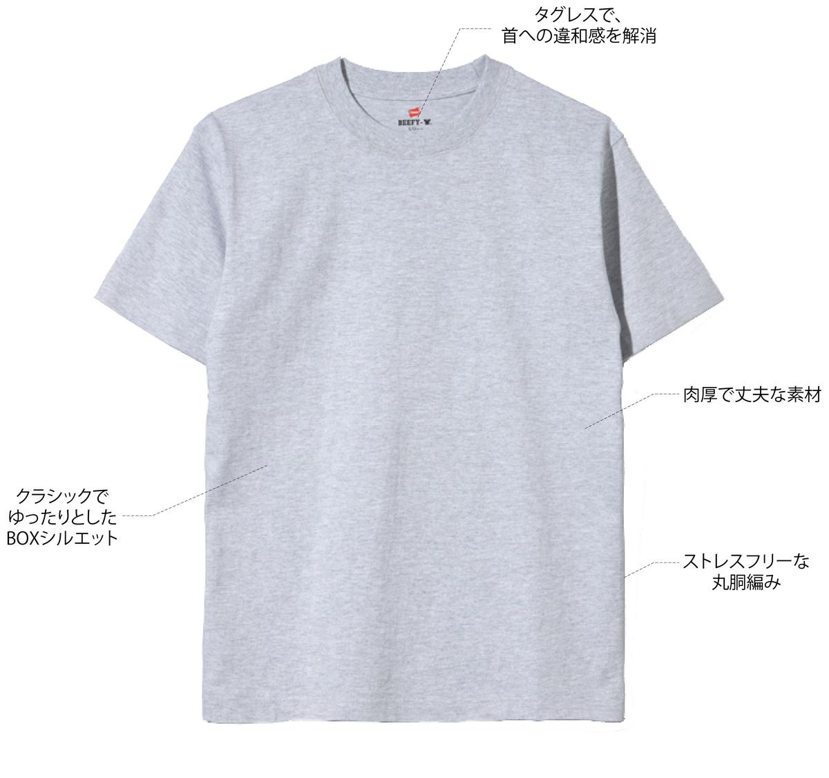 f:id:bo-yang:20210329222757j:plain