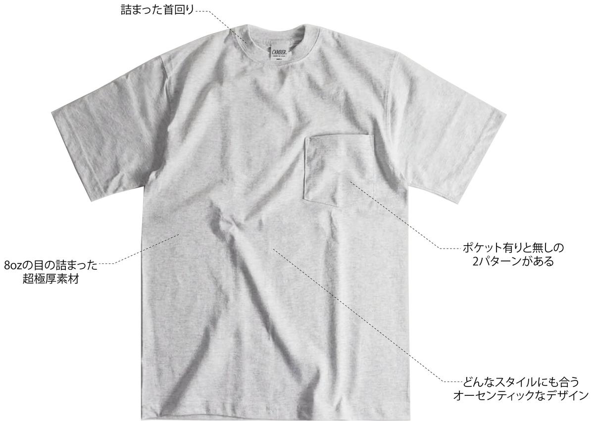 f:id:bo-yang:20210413231250p:plain