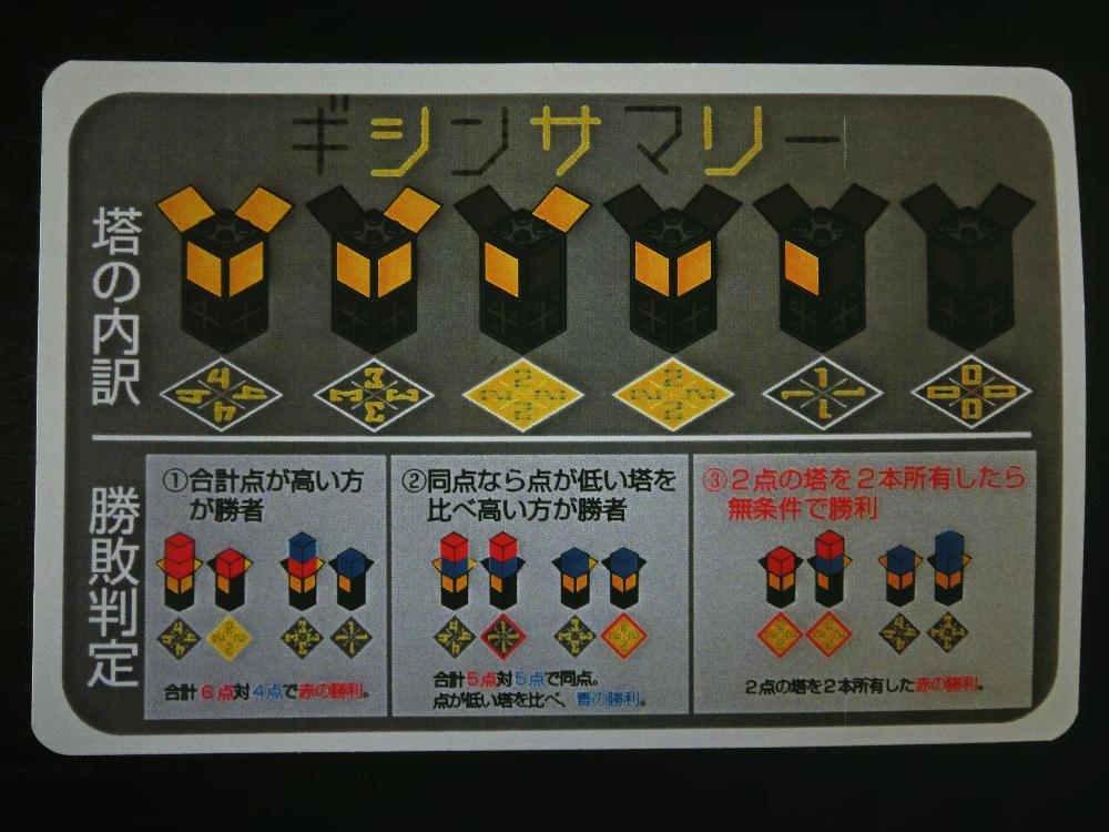f:id:board_game_beauty:20200502103210j:plain