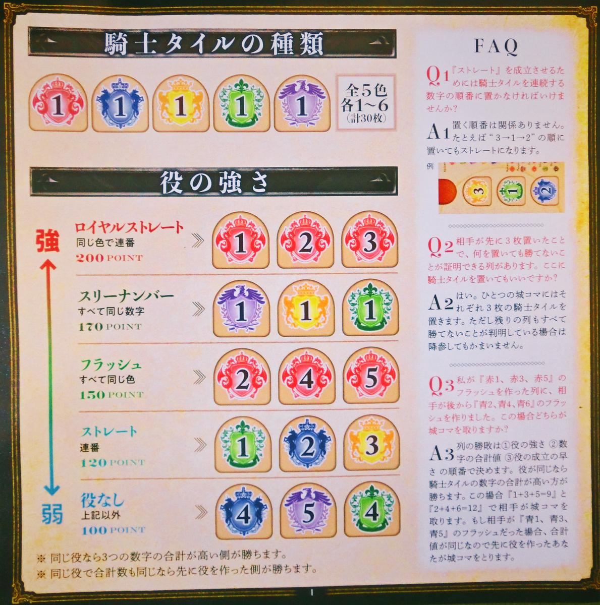 f:id:board_game_beauty:20200511135645j:plain
