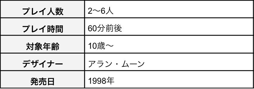 f:id:board_kuma:20200127060310j:plain