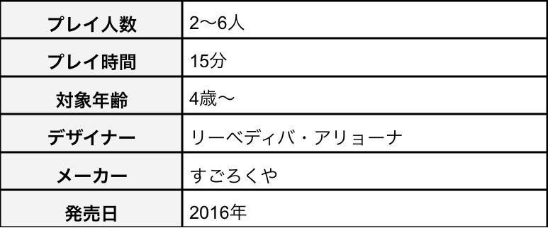 f:id:board_kuma:20200129173227j:plain