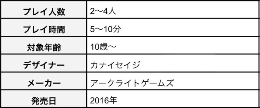 f:id:board_kuma:20200201080425j:plain