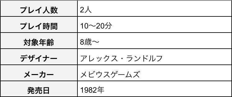 f:id:board_kuma:20200206102344j:plain