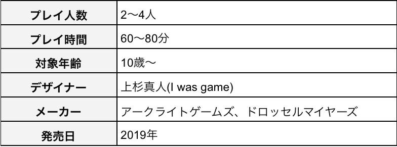 f:id:board_kuma:20200210170829j:plain