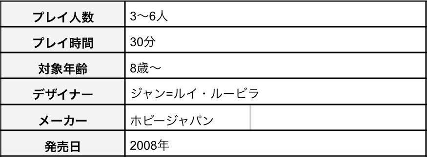 f:id:board_kuma:20200217234009j:plain