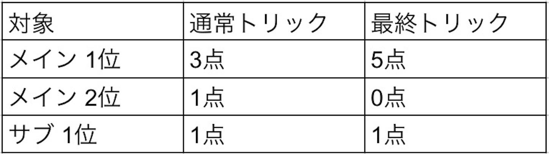 f:id:board_kuma:20200316003317j:image