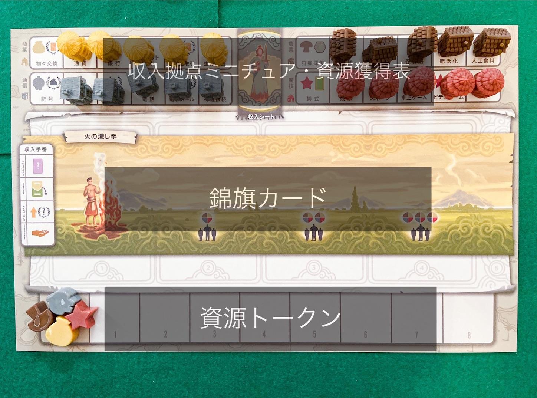 f:id:board_kuma:20200403182339j:image