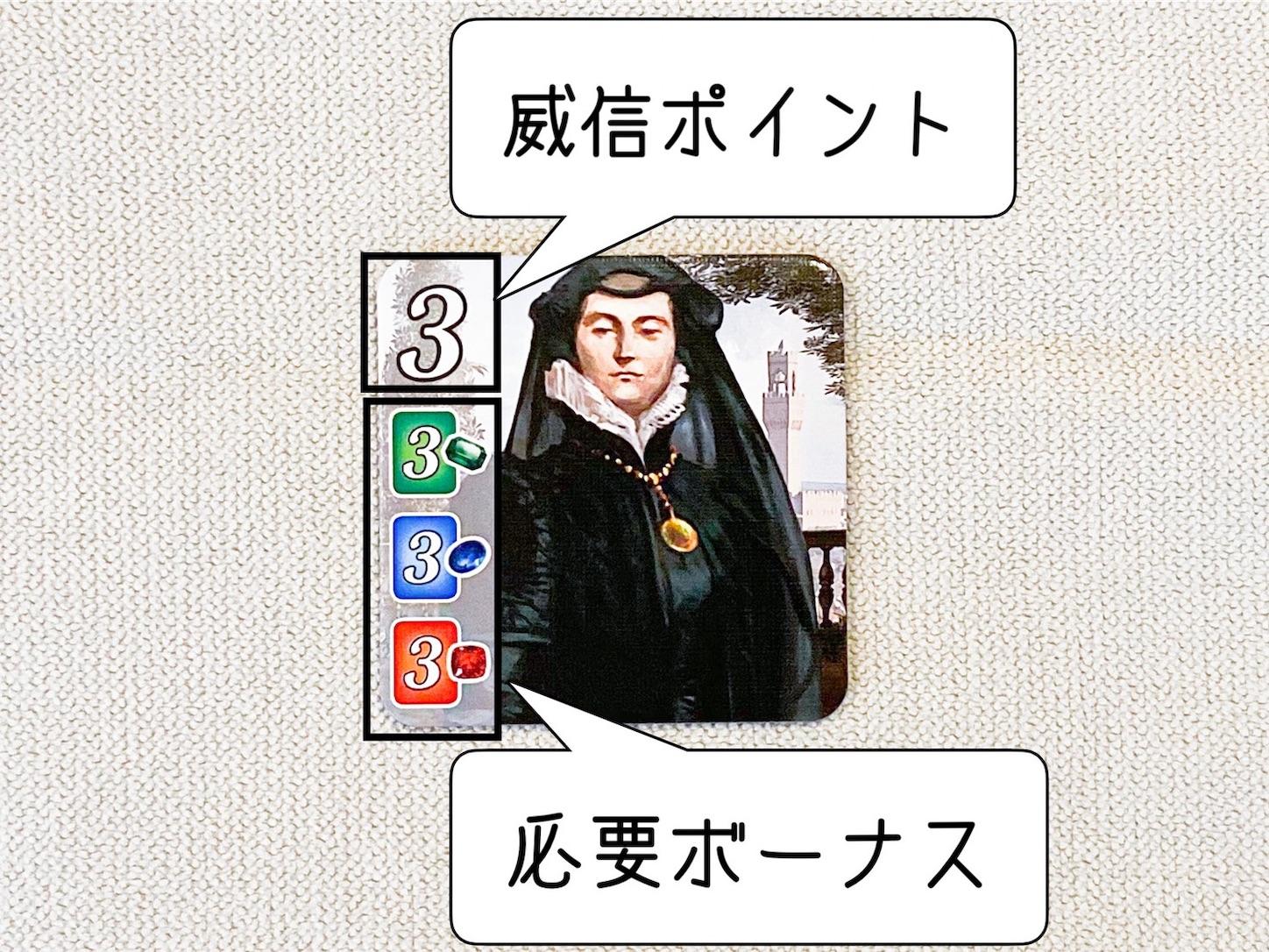 f:id:board_kuma:20200602014852j:image