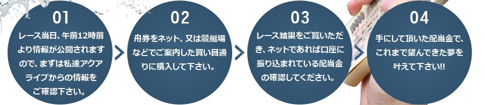 f:id:boat-tarou:20180806180108p:plain