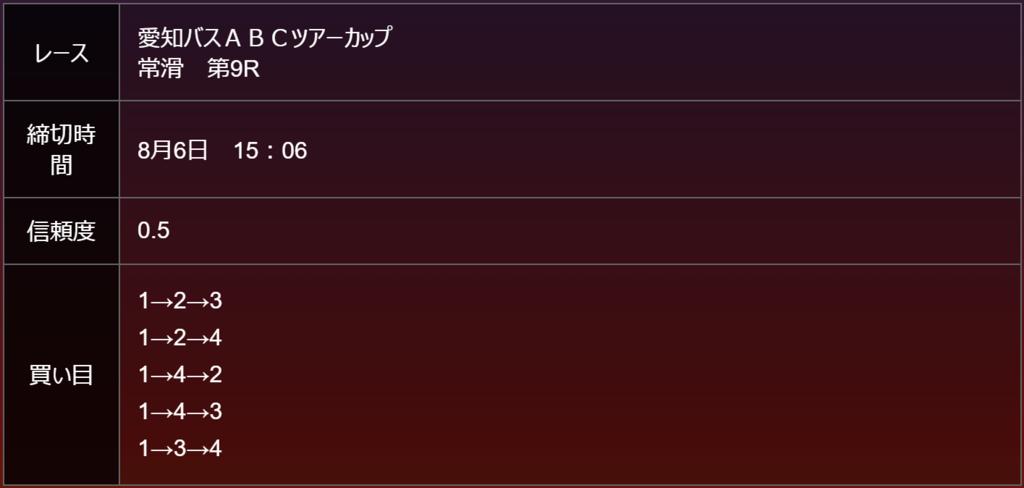 f:id:boat-tarou:20180817150015p:plain
