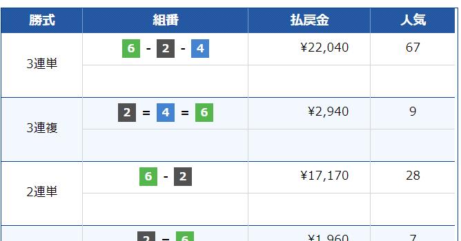 f:id:boat-tarou:20180822200832p:plain