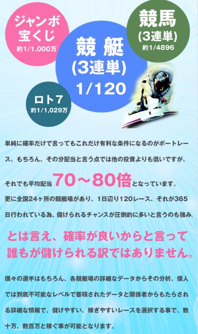 f:id:boat-tarou:20180824123030p:plain