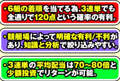 f:id:boat-tarou:20180827130443p:plain