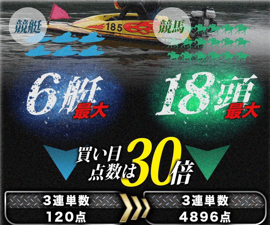 f:id:boat-tarou:20180831123124p:plain