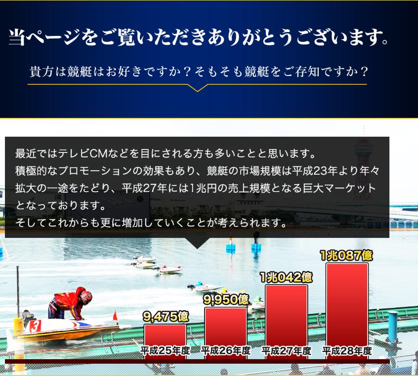 f:id:boat-tarou:20180918151941p:plain