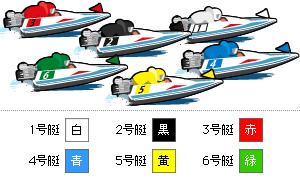 f:id:boat-tarou:20180920124636p:plain