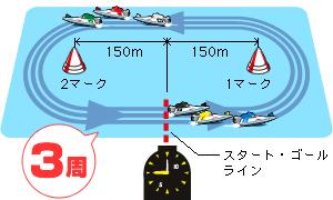 f:id:boat-tarou:20180920125322p:plain