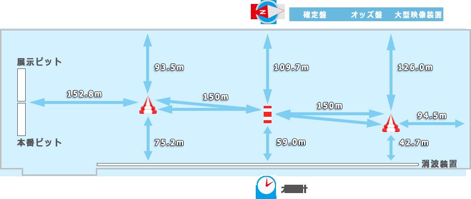 GⅡ全国ボートレース甲子園 競艇