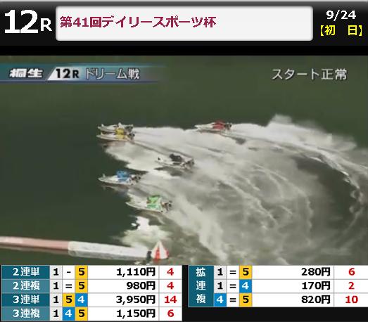 競艇ライナー 有料情報の的中精度が凄すぎ