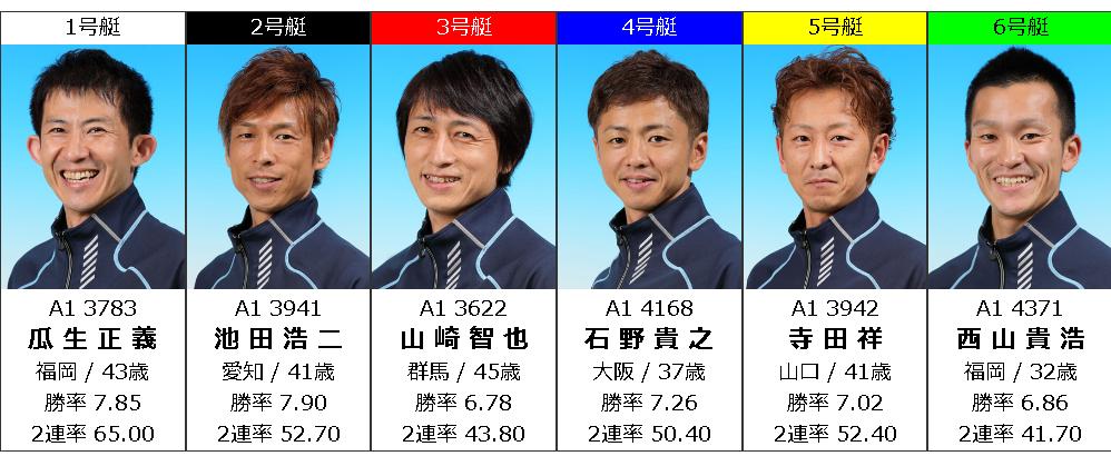 全日本覇者決定戦開設67周年記念