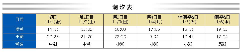 京極賞開設67周年記念競走