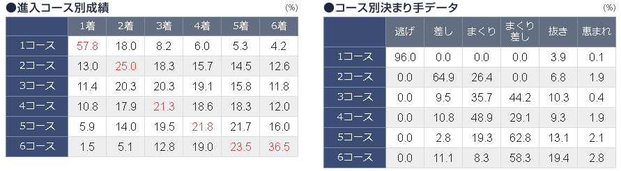 G1オールジャパン竹島特別