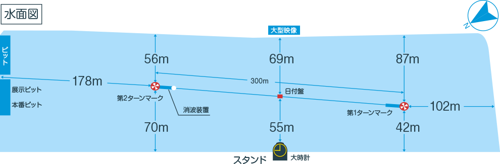 全日本王者決定戦 開設66周年記念