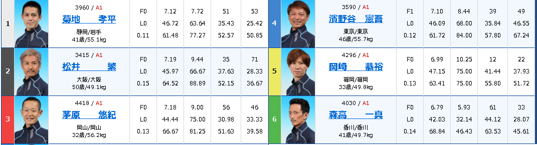 浜名湖賞 静岡県知事杯争奪戦 開設66周年記念競走