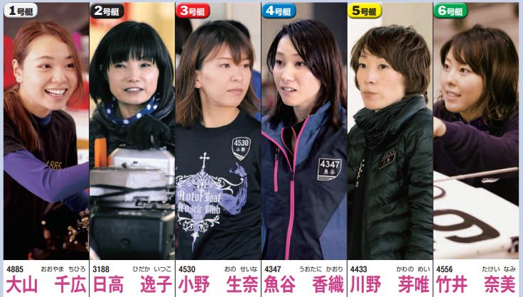 G1第66回九州地区選手権 ボートレースからつ
