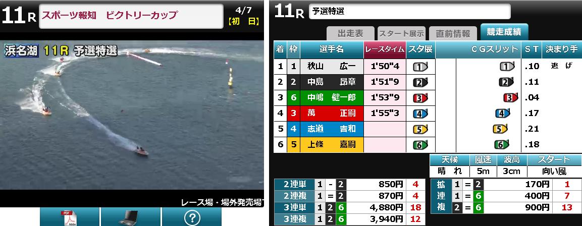 競艇ライナー 競艇LINER 優良サイト