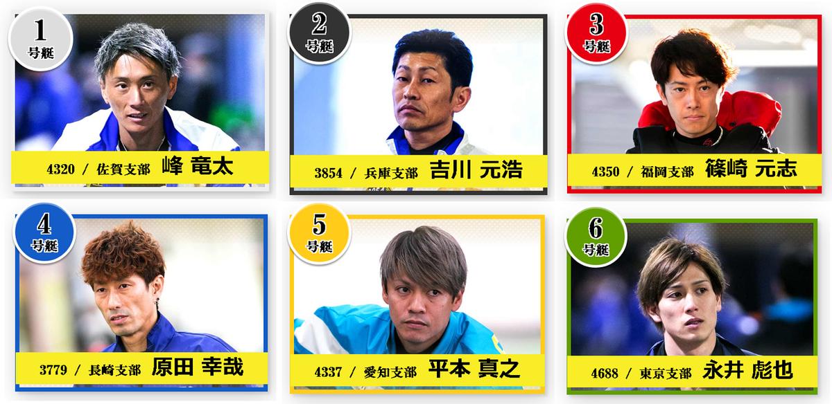 全日本王座決定戦 ボートレース芦屋
