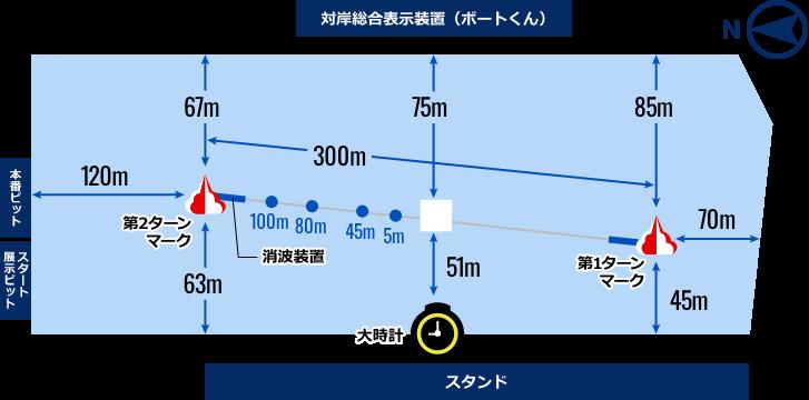 第48回高松宮記念特別競走 ボートレース住之江
