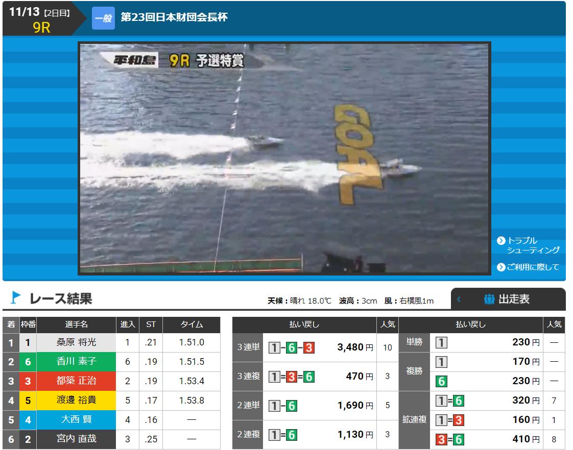 競艇ライナー 競艇LINER 競艇 ボートレース 予想 優良 悪徳 評価 評判 口コミ 検証 ランキング 的中 稼げる