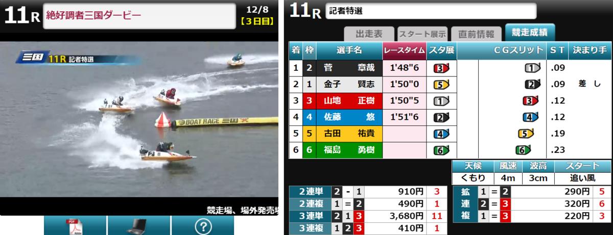 クラブギンガ clubginga 競艇 ボートレース 予想 優良 悪徳 評価 評判 口コミ 検証 ランキング 的中 稼げる