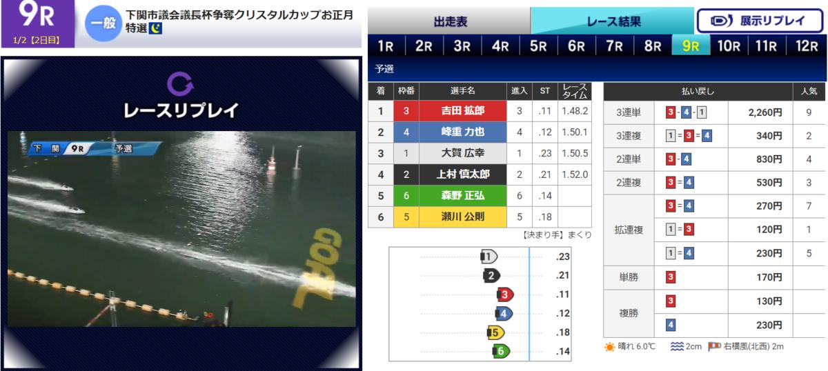 競艇チャンピオン 競艇CHAMPION 競艇 ボートレース 予想 優良 悪徳 評価 評判 口コミ 検証 ランキング 的中 稼げる