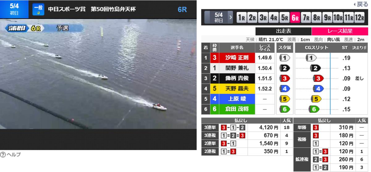 競艇サラリーマン 競艇 ボートレース 予想 優良 悪徳 評価 評判 口コミ 検証 ランキング 的中 稼げる