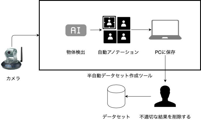 f:id:bob2525yokoyama:20190927225358p:plain