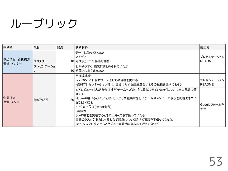 f:id:bob2525yokoyama:20191227000348p:plain