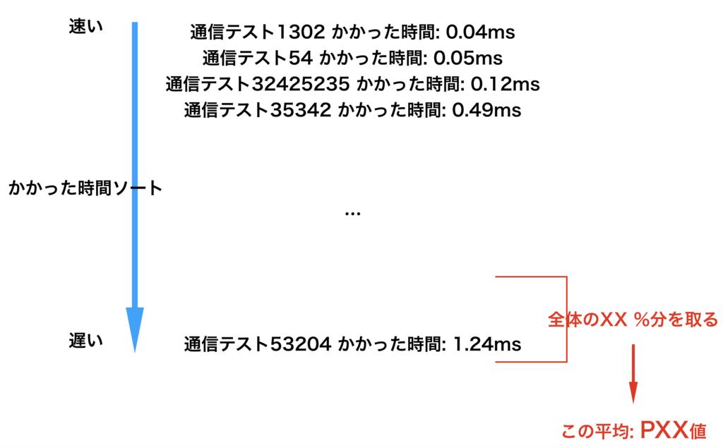f:id:bobchan1915:20180930014132p:plain