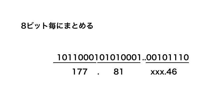 f:id:bobchan1915:20181025223259p:plain