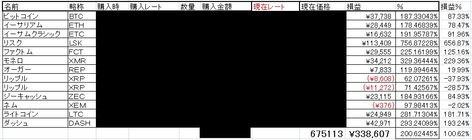 f:id:bobubouzu:20170902052534p:plain