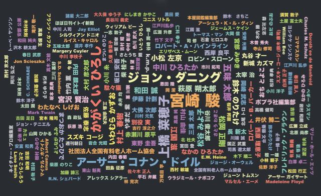 f:id:bochibochidou:20161111215043j:plain