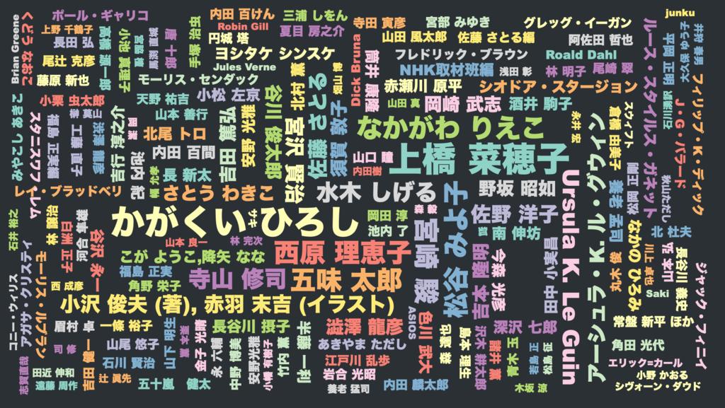 f:id:bochibochidou:20190105195018p:plain