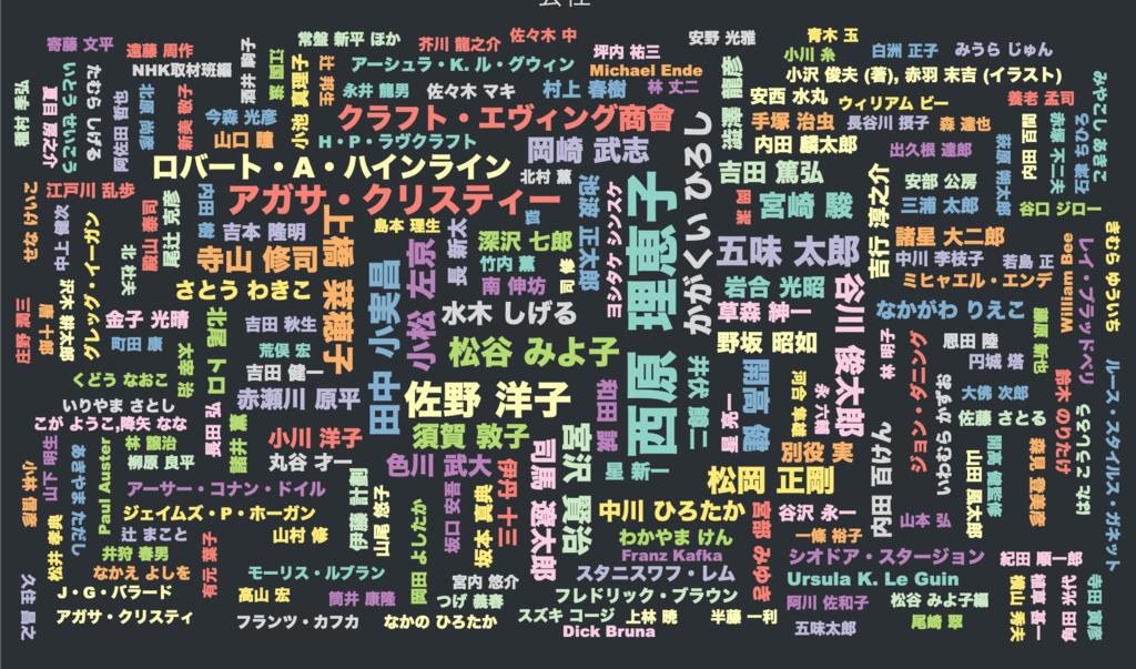 f:id:bochibochidou:20190306194837p:plain