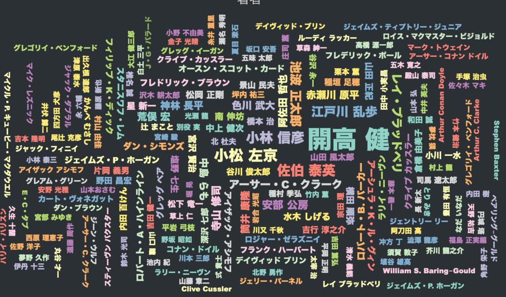 f:id:bochibochidou:20190306194939p:plain