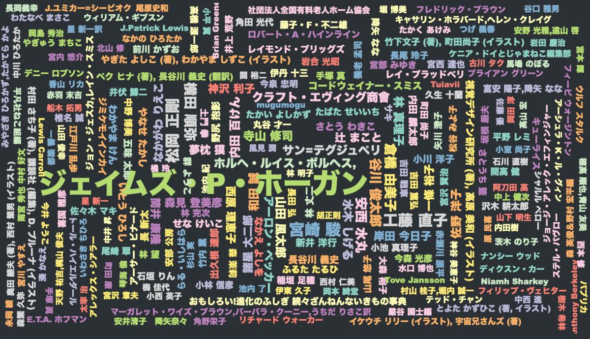 f:id:bochibochidou:20200104201024p:plain
