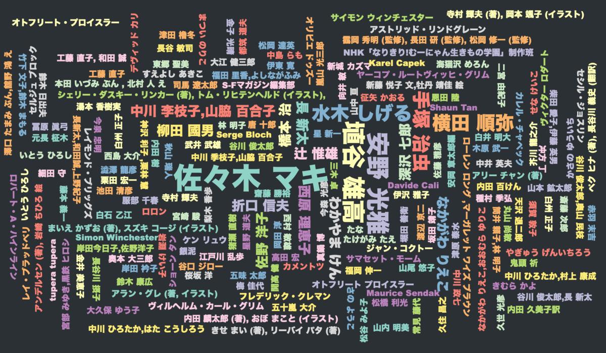 f:id:bochibochidou:20200630194005p:plain