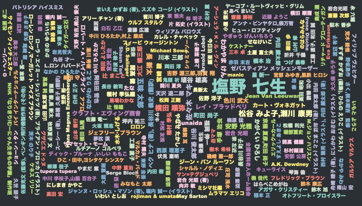 f:id:bochibochidou:20210106204255p:plain