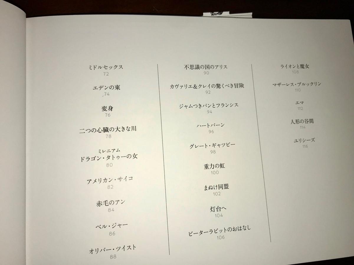f:id:bochibochidou:20210118205818j:plain